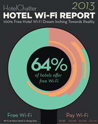 2013-HotelChatter-hotel-wifi-report-infographic_xi